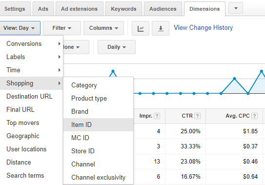 Item ID dimension on AdWords