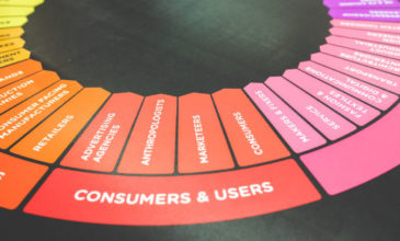 A gradient wheel showing industries that value customer experience