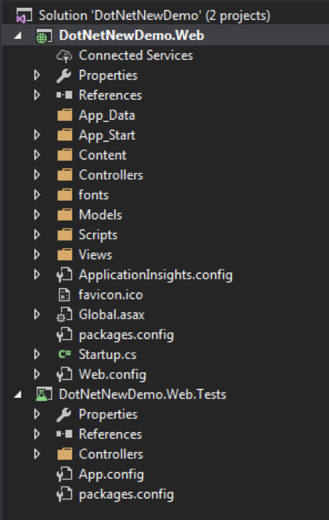 Folders for the DotNet New Demo