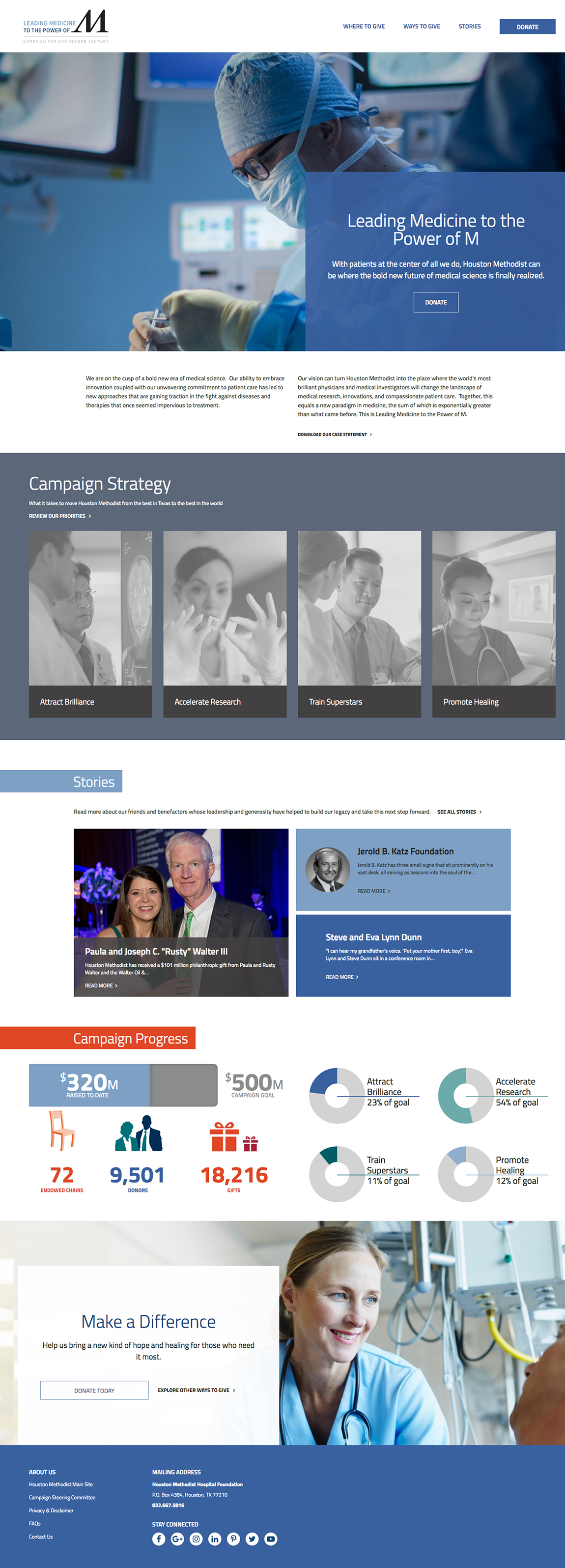 Houston Methodist Donation Website   Hero Digital