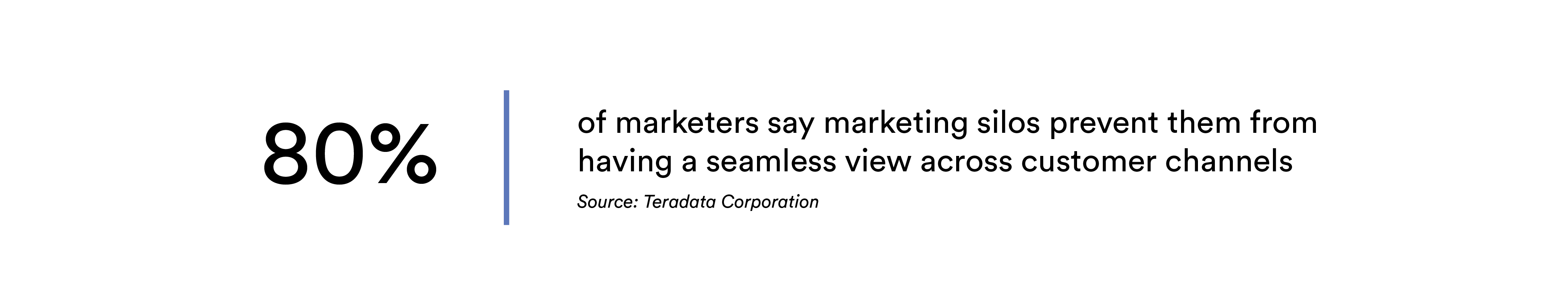 Text reads: 80% of marketers say marketing silos prevent them from having a seamless view across customer channels.