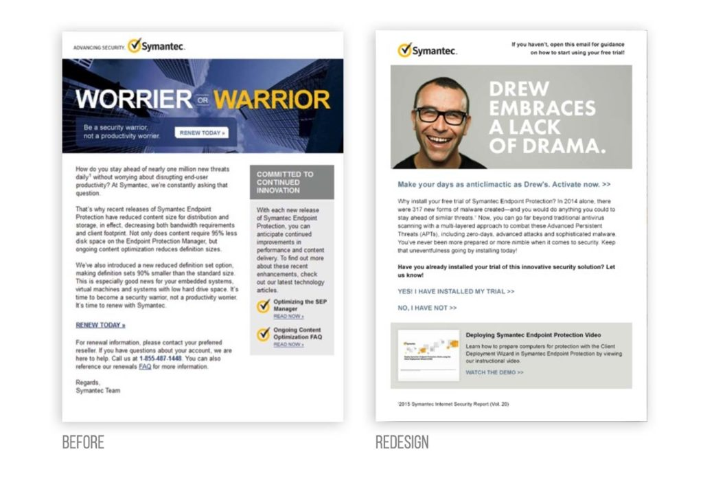 Before and after of Symantec email